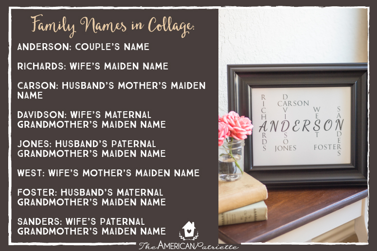 Diy family name tree great gift decor idea the american patriette diy family name tree perfect for a sentimental wedding gift anniversary gift or solutioingenieria Image collections